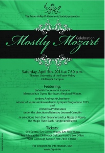 Mostly Mozart Poster - April 2014